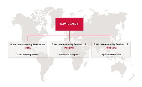 G.W.P. AG Organigramm Group_F-01